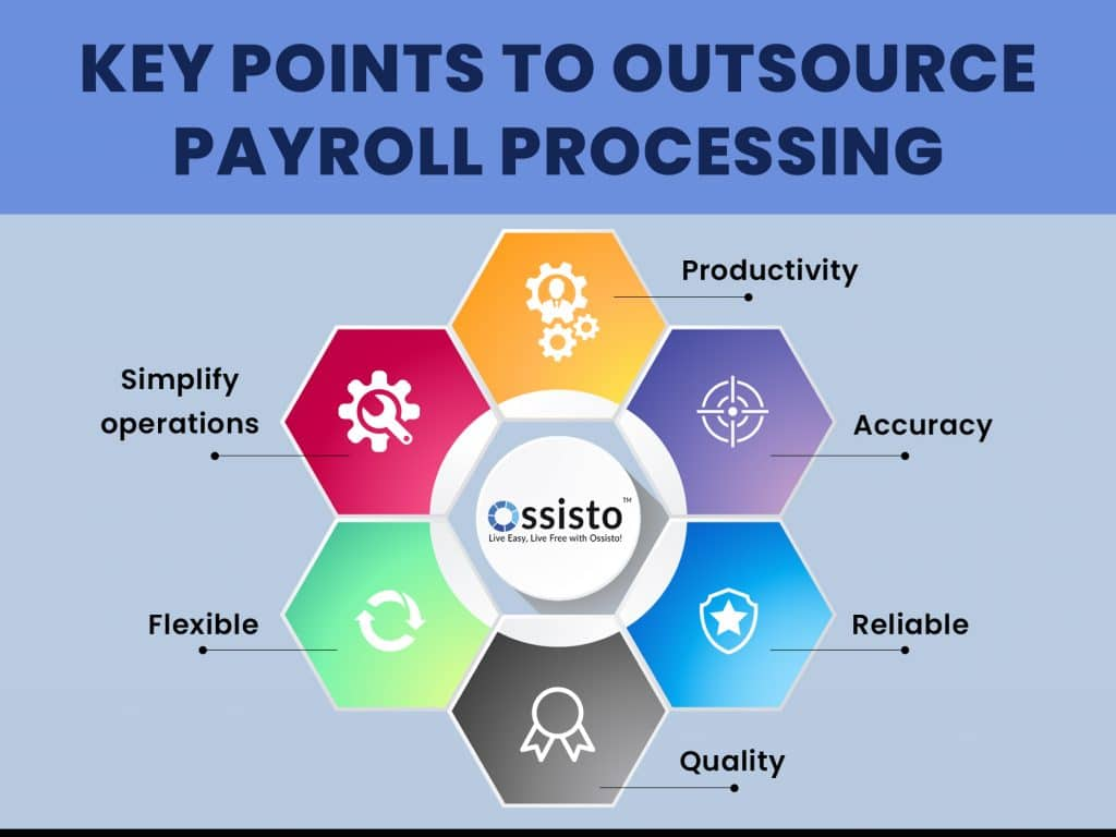 When to Outsource Your Payroll